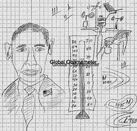 Global Obama Meter