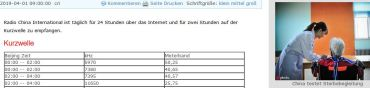 CRI German, April 1 schedule